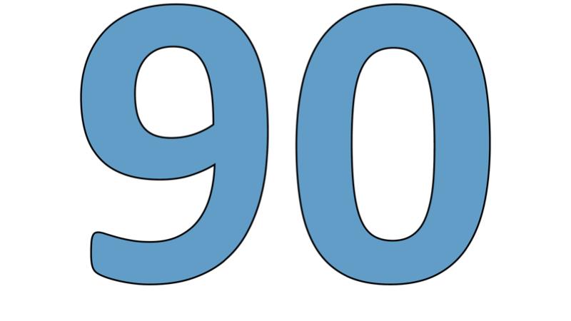 90 Regulatory Examples
