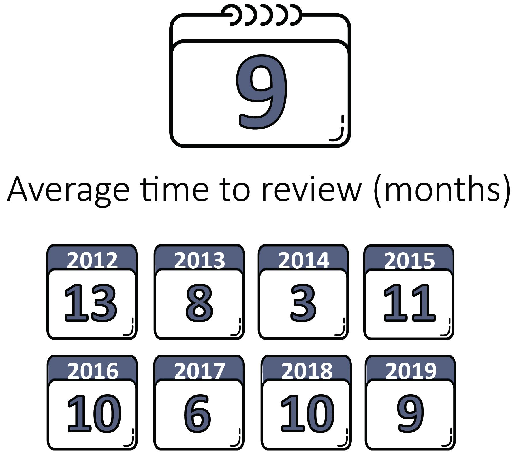 PMA/HDE Calendar