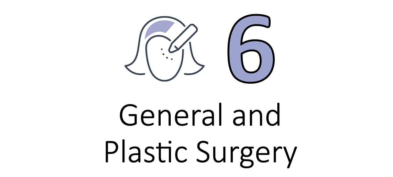 General and Plastic Surgery